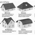 Крыши по типу цены