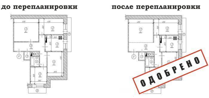 Перепланировка квартиры Минск